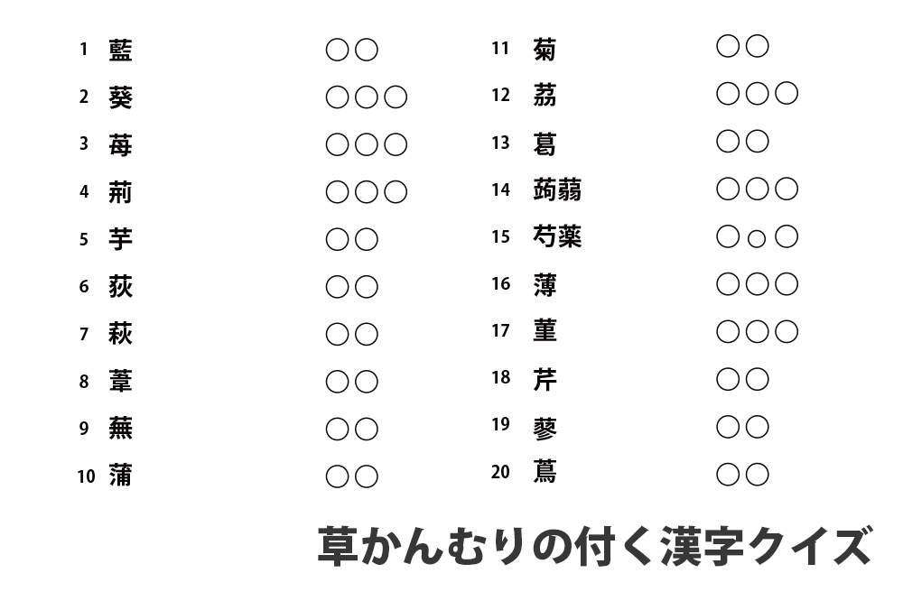 草かんむりの付く漢字一覧と無料クイズ プリント高齢者の脳