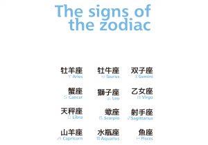 Zodiac / 星座 cute Japanese KANJI All Design Art free Download