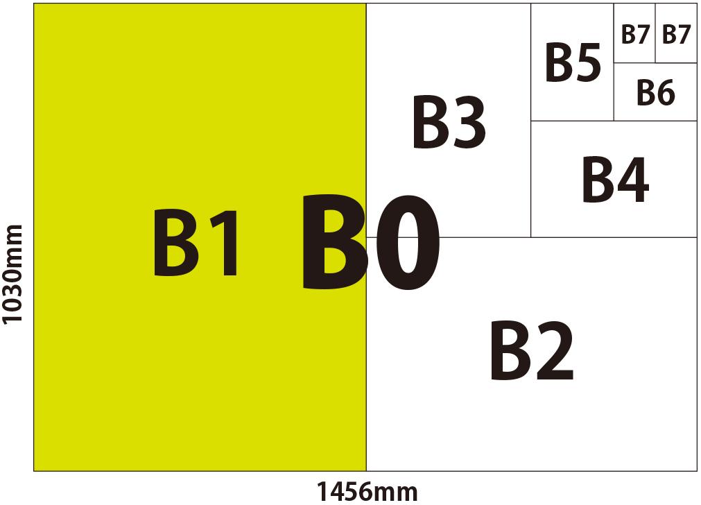 Dimensions of B paper sizes | B0,B1,B2,B3,B4,B5,B6,B7,B8,B9,B10