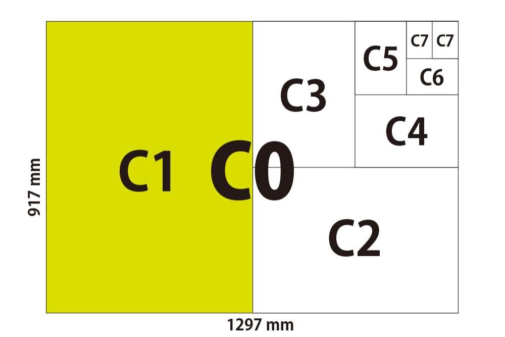 Dimensions of C paper sizes | C0,C1,C2,C3,C4,C5,C6,C7,C8,C9,C10